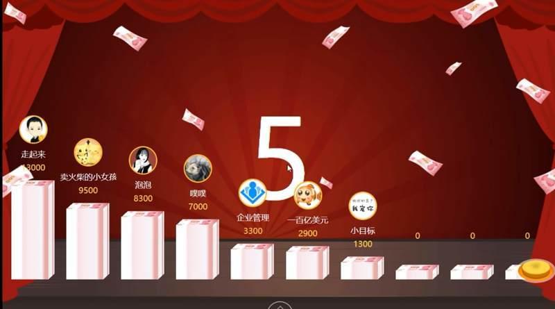 微信大屏幕互動游戲